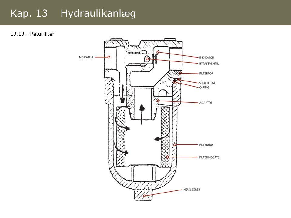 Kap. 13 Hydraulikanlæg 13.18 - Returfilter