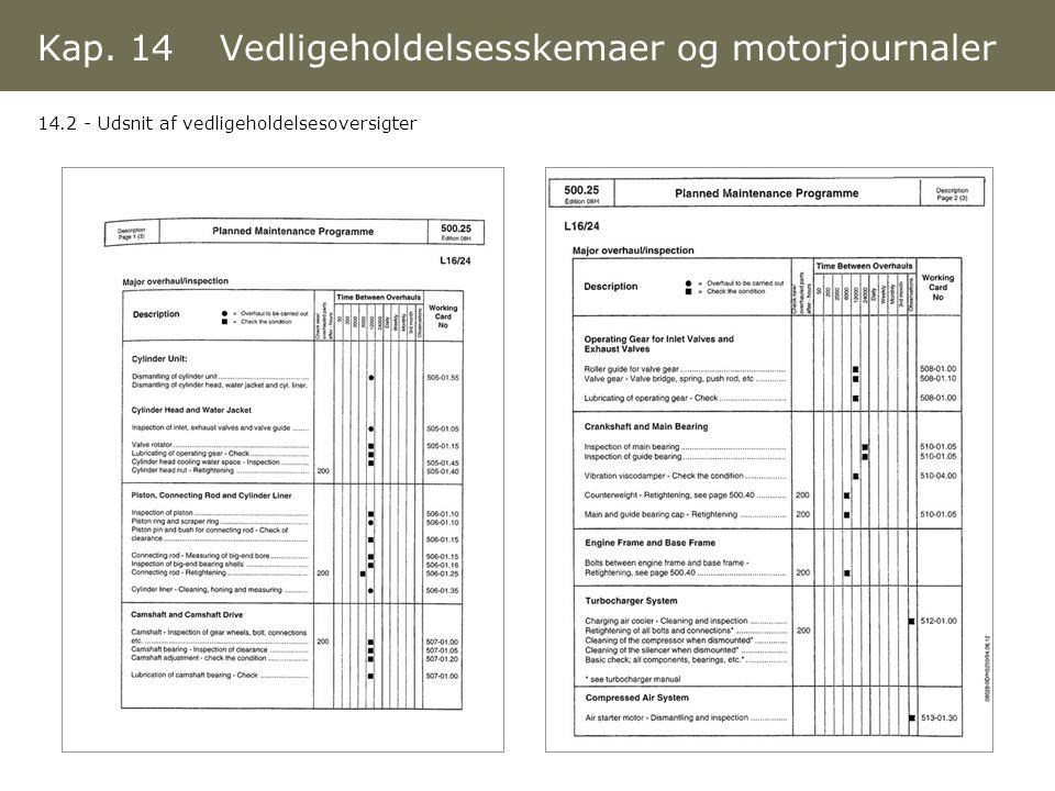 Kap. 14 Vedligeholdelsesskemaer og motorjournaler