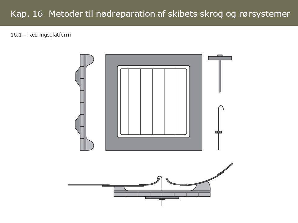 Kap. 16 Metoder til nødreparation af skibets skrog og rørsystemer