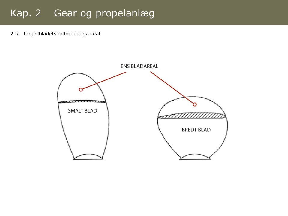 Kap. 2 Gear og propelanlæg
