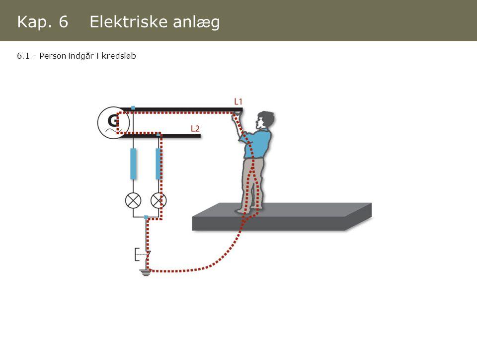 Kap. 6 Elektriske anlæg 6.1 - Person indgår i kredsløb