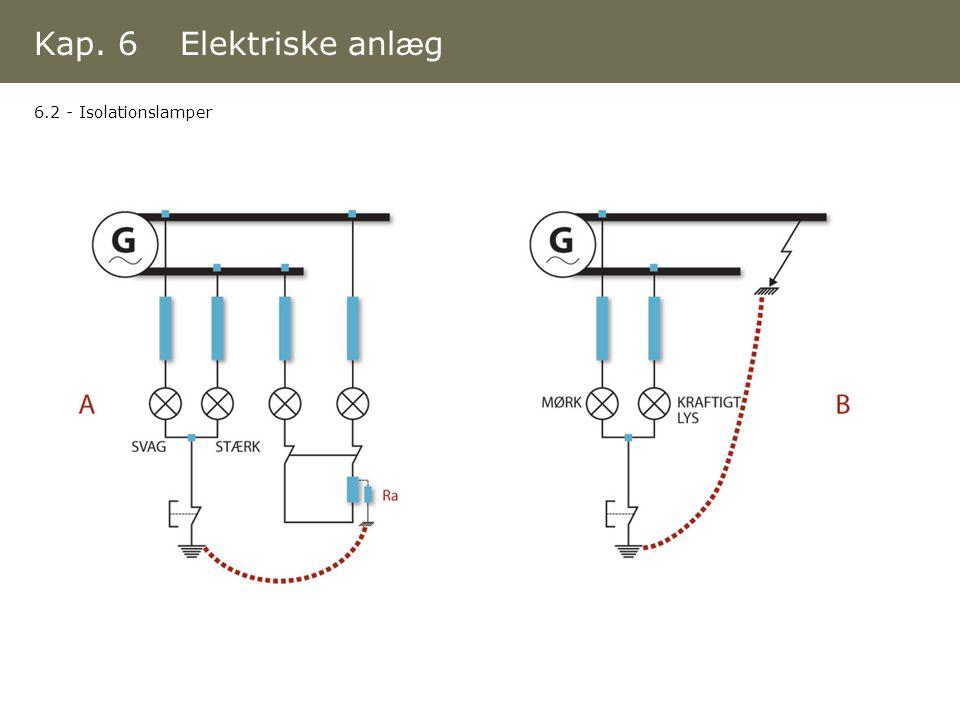 Kap. 6 Elektriske anlæg 6.2 - Isolationslamper