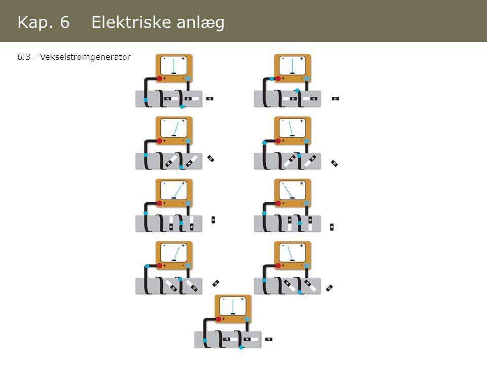 Kap. 6 Elektriske anlæg 6.3 - Vekselstrømgenerator