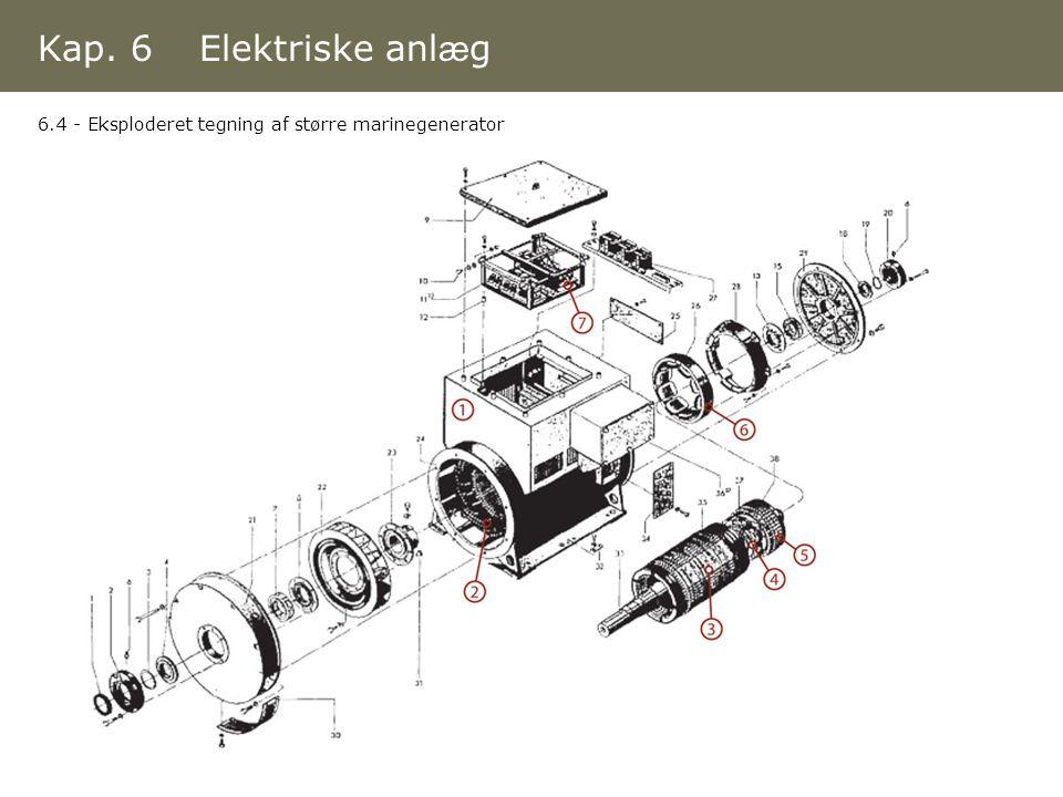 Kap. 6 Elektriske anlæg 6.4 - Eksploderet tegning af større marinegenerator