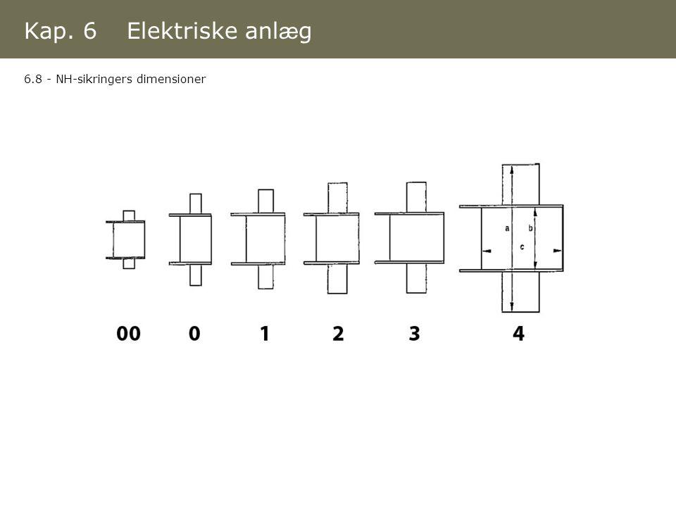 Kap. 6 Elektriske anlæg 6.8 - NH-sikringers dimensioner