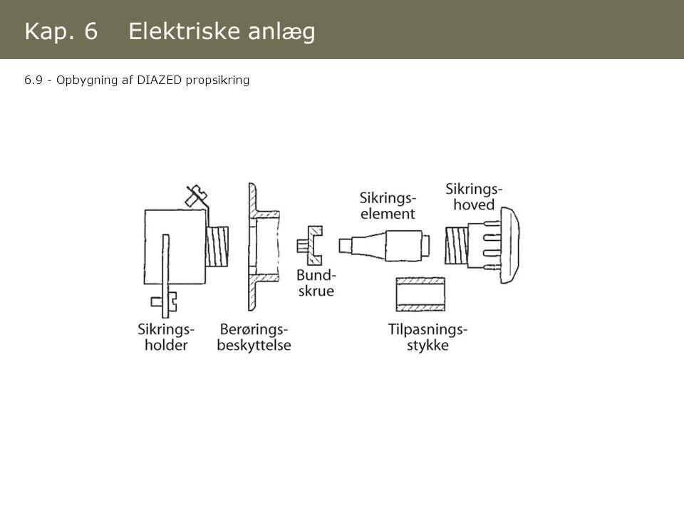 Kap. 6 Elektriske anlæg 6.9 - Opbygning af DIAZED propsikring