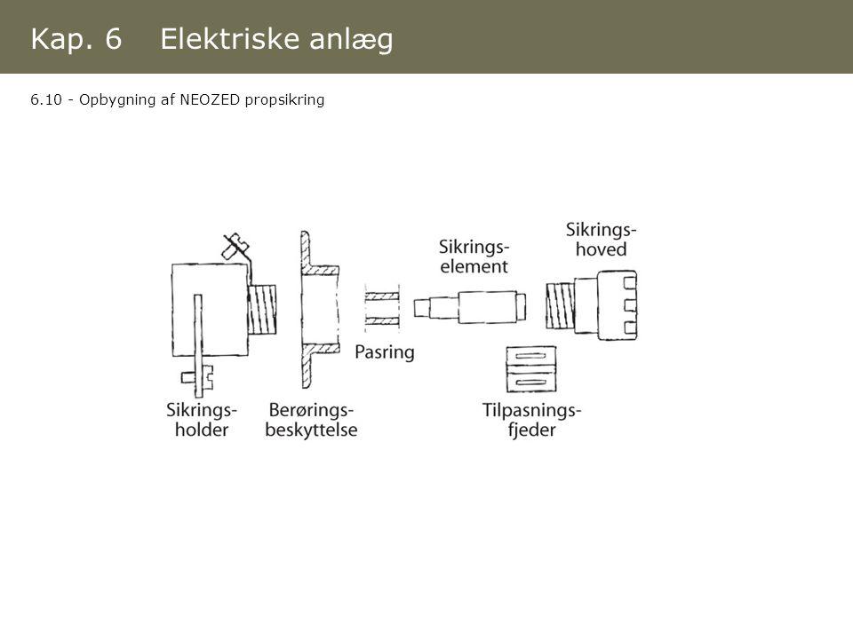 Kap. 6 Elektriske anlæg 6.10 - Opbygning af NEOZED propsikring