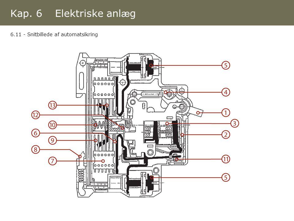 Kap. 6 Elektriske anlæg 6.11 - Snitbillede af automatsikring