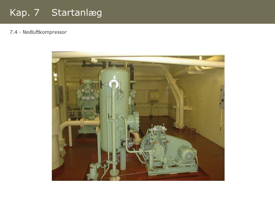Kap. 7 Startanlæg 7.4 - Nødluftkompressor