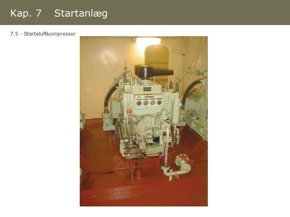 Kap. 7 Startanlæg 7.5 - Starteluftkompressor