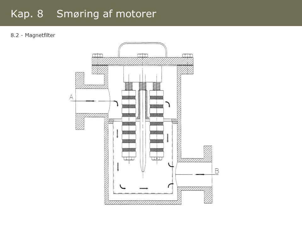 Kap. 8 Smøring af motorer 8.2 - Magnetfilter
