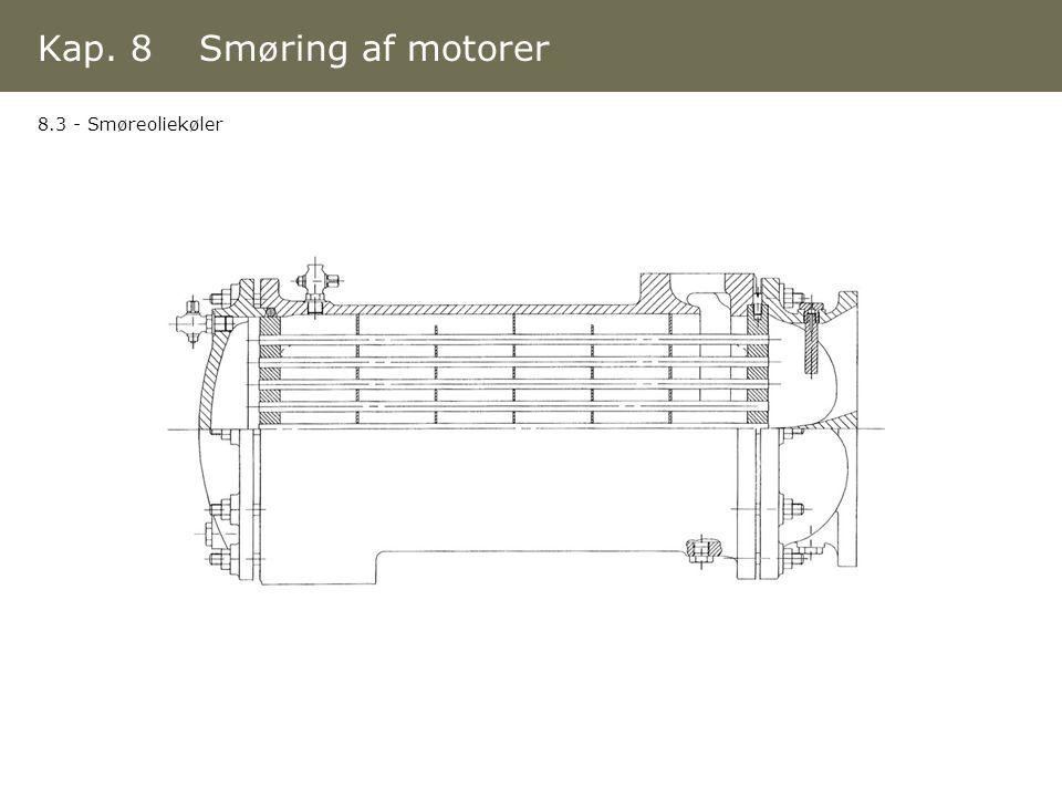 Kap. 8 Smøring af motorer 8.3 - Smøreoliekøler