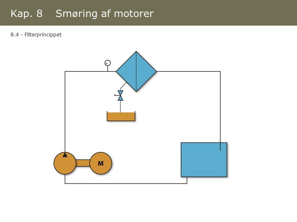 Kap. 8 Smøring af motorer 8.4 - Filterprincippet
