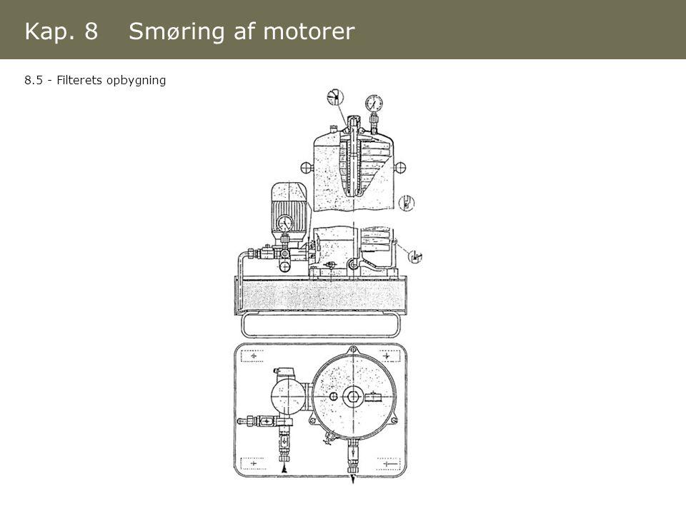 Kap. 8 Smøring af motorer 8.5 - Filterets opbygning