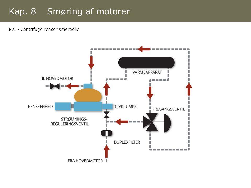 Kap. 8 Smøring af motorer 8.9 - Centrifuge renser smøreolie