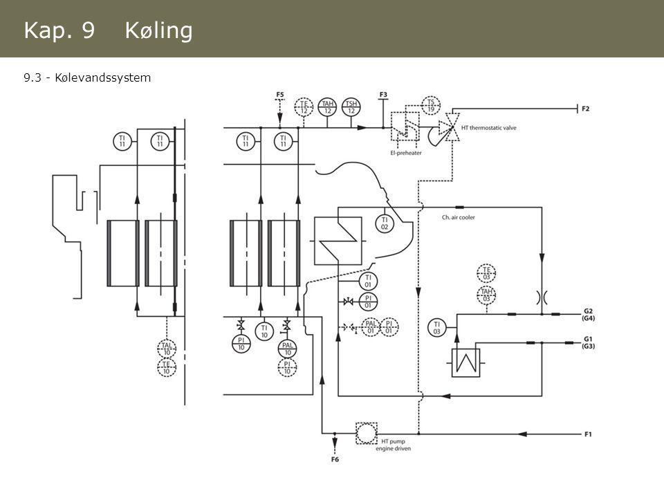 Kap. 9 Køling 9.3 - Kølevandssystem
