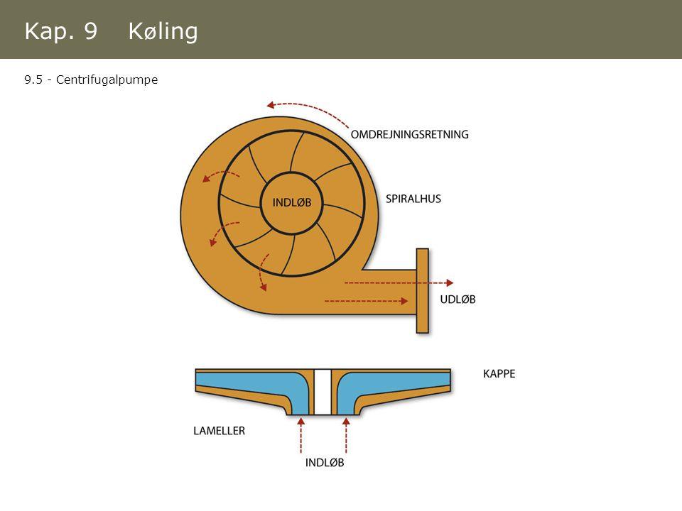 Kap. 9 Køling 9.5 - Centrifugalpumpe