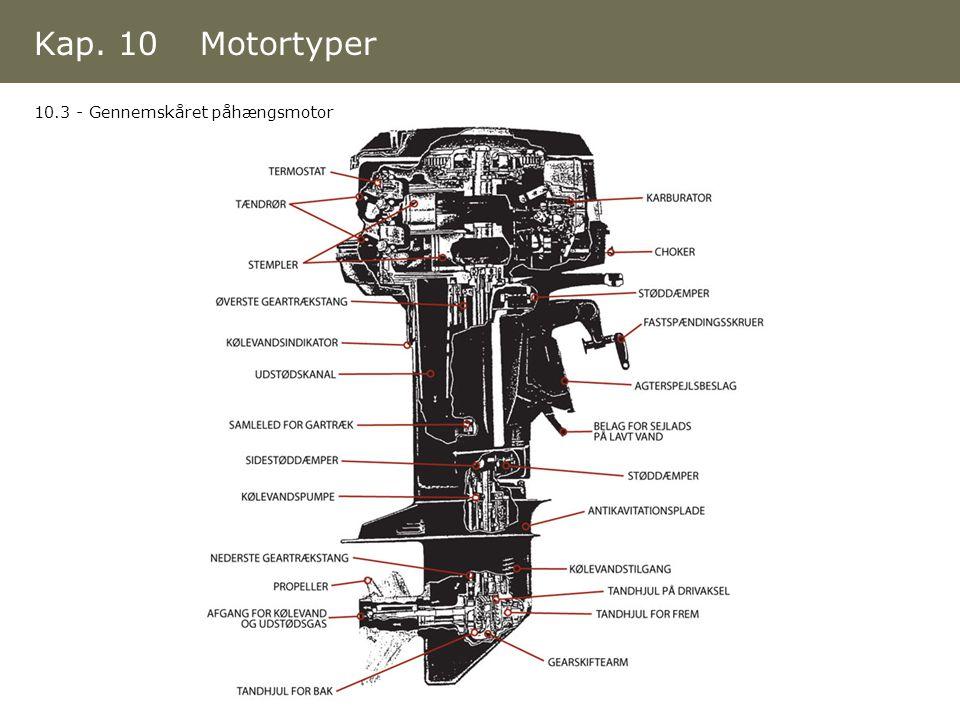 Kap. 10 Motortyper 10.3 - Gennemskåret påhængsmotor