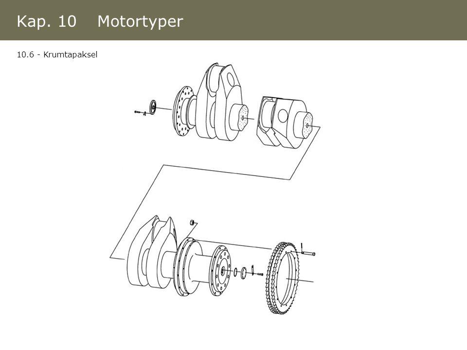 Kap. 10 Motortyper 10.6 - Krumtapaksel