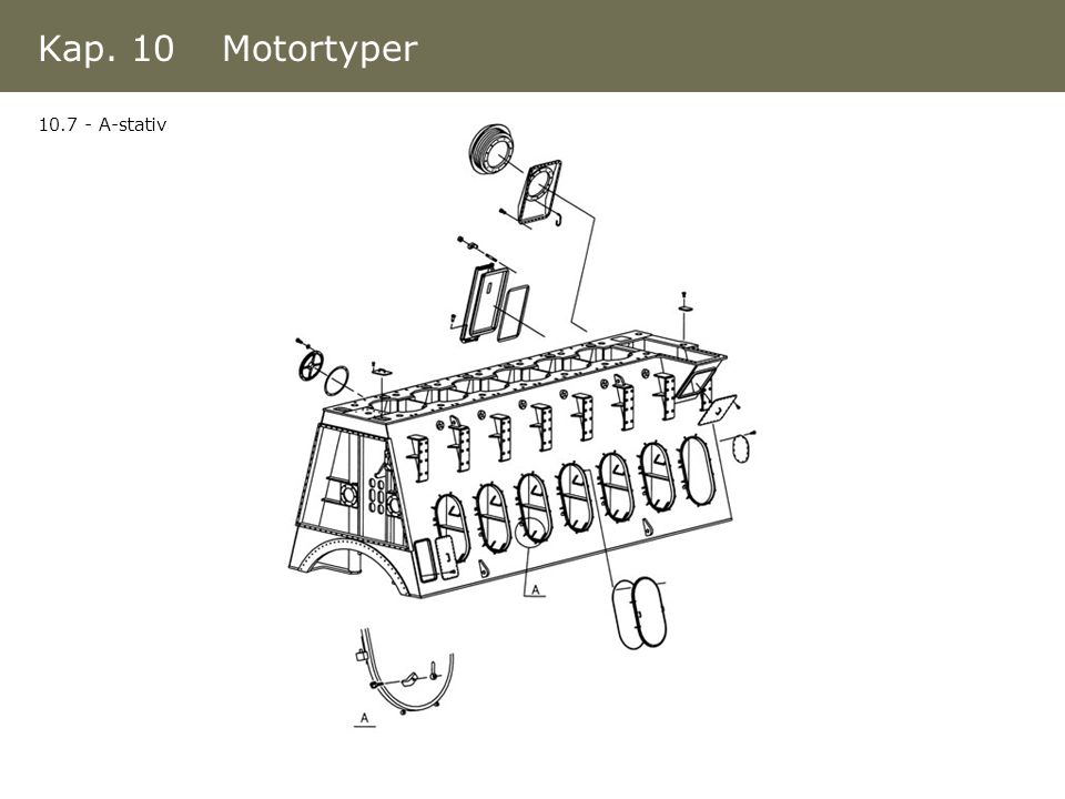 Kap. 10 Motortyper 10.7 - A-stativ