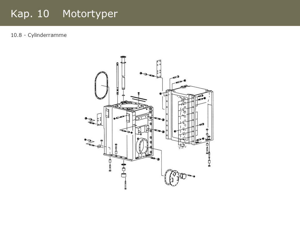 Kap. 10 Motortyper 10.8 - Cylinderramme