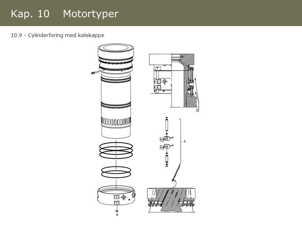 Kap. 10 Motortyper 10.9 - Cylinderforing med kølekappe