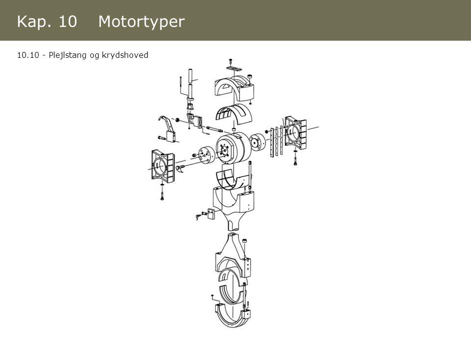 Kap. 10 Motortyper 10.10 - Plejlstang og krydshoved