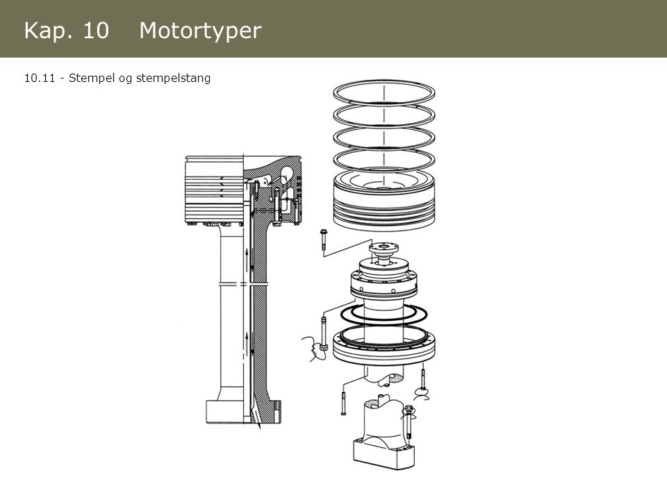 Kap. 10 Motortyper 10.11 - Stempel og stempelstang