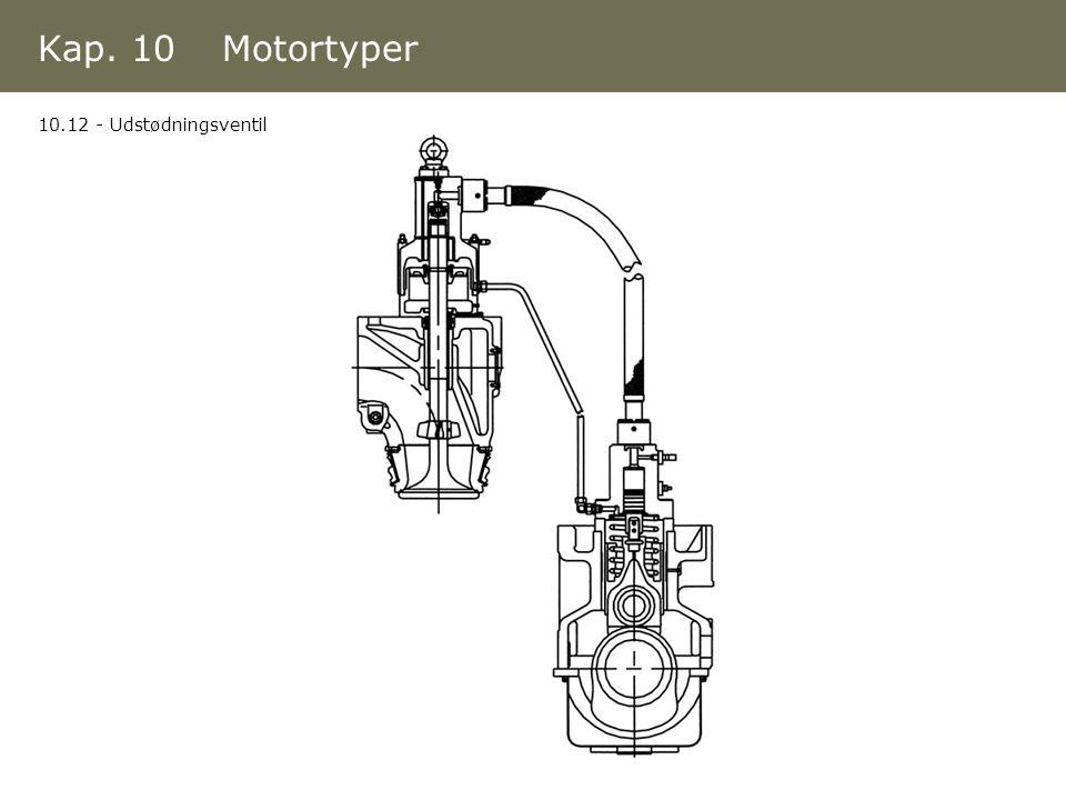 Kap. 10 Motortyper 10.12 - Udstødningsventil