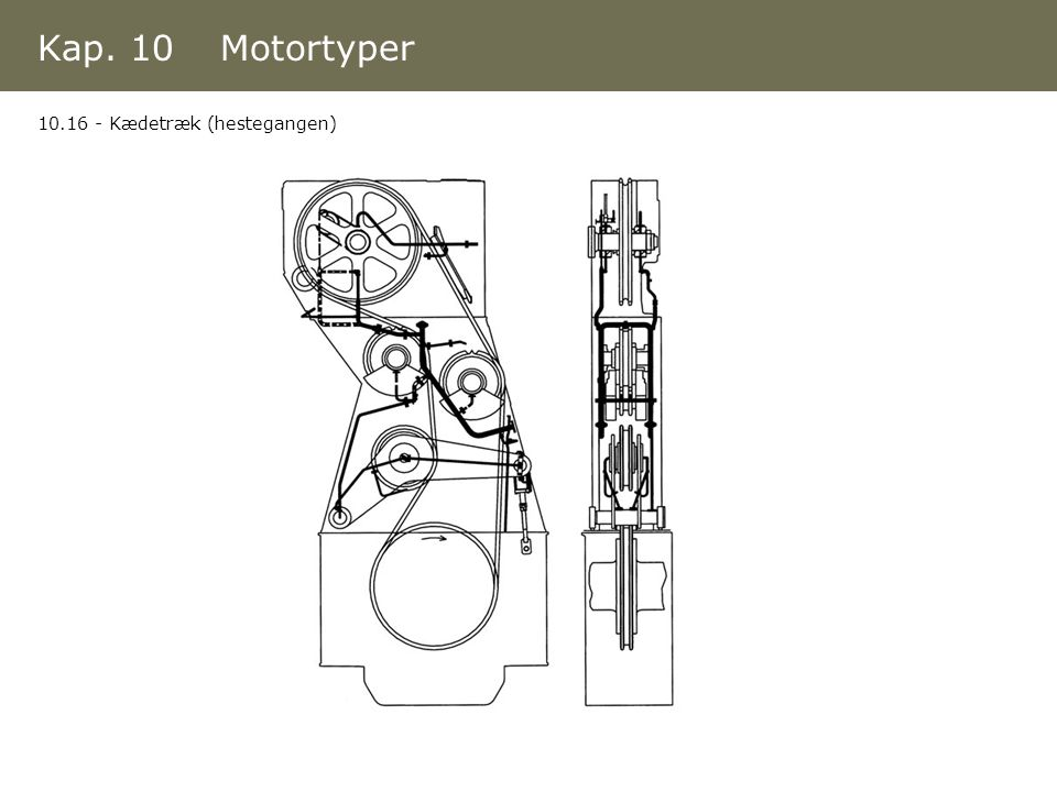 Kap. 10 Motortyper 10.16 - Kædetræk (hestegangen)