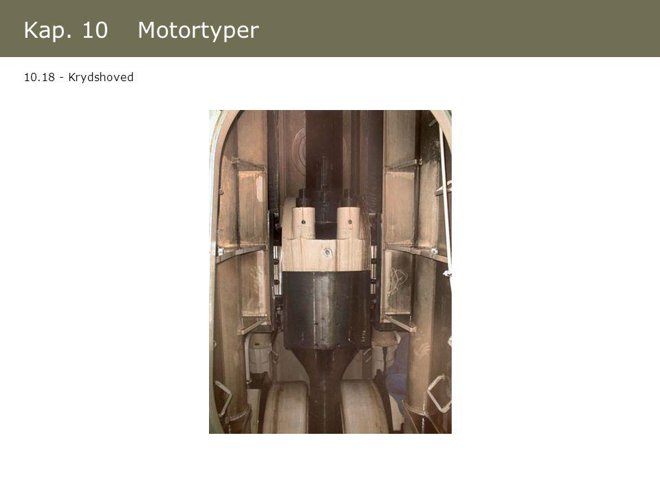 Kap. 10 Motortyper 10.18 - Krydshoved