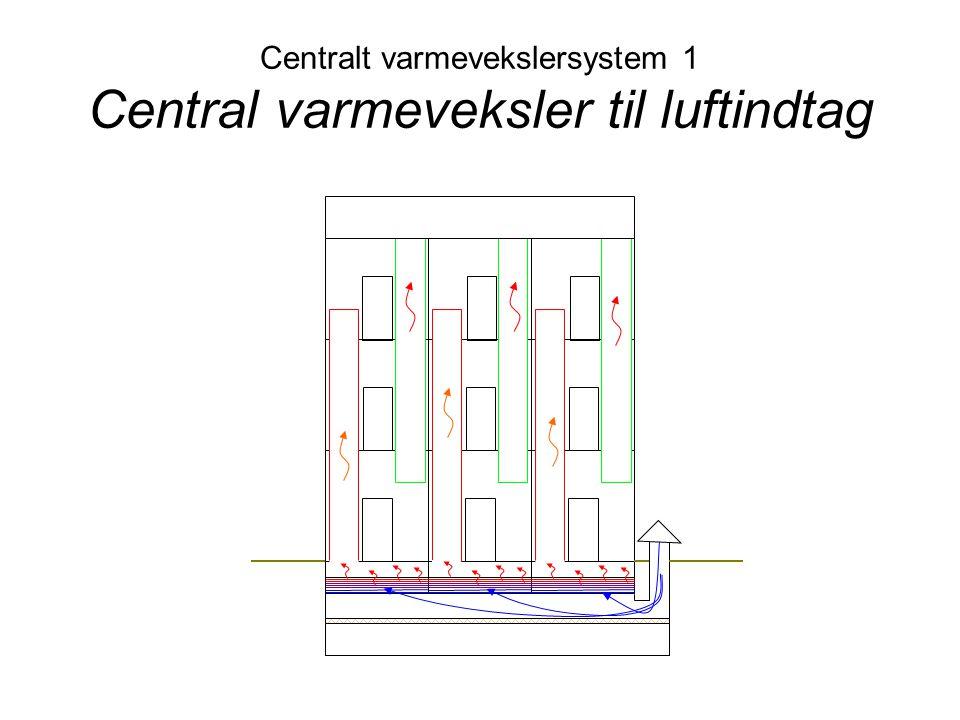 Centralt varmevekslersystem 1 Central varmeveksler til luftindtag