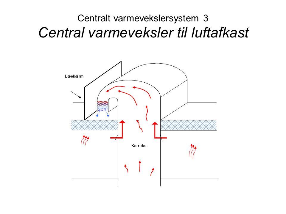 Centralt varmevekslersystem 3 Central varmeveksler til luftafkast