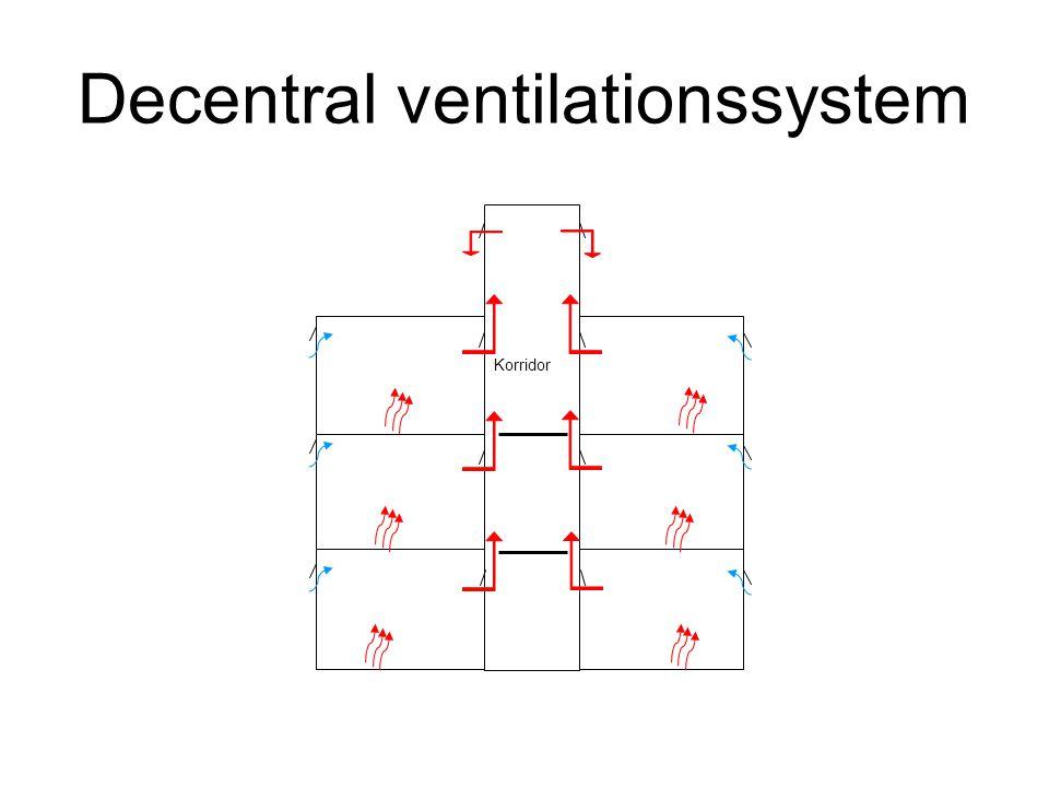 Decentral ventilationssystem