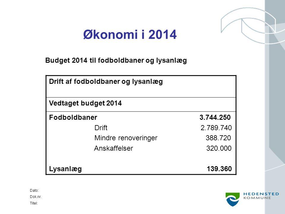 Økonomi i 2014 Drift af fodboldbaner og lysanlæg Vedtaget budget 2014