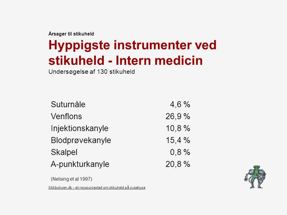 Årsager til stikuheld Hyppigste instrumenter ved stikuheld - Intern medicin Undersøgelse af 130 stikuheld.