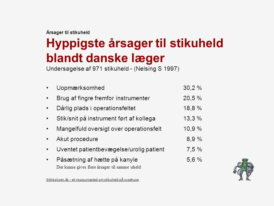 Årsager til stikuheld Hyppigste årsager til stikuheld blandt danske læger Undersøgelse af 971 stikuheld - (Nelsing S 1997)