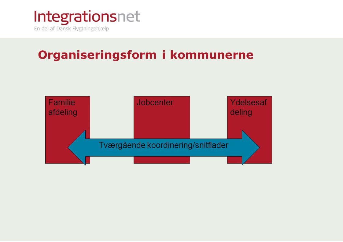 Organiseringsform i kommunerne