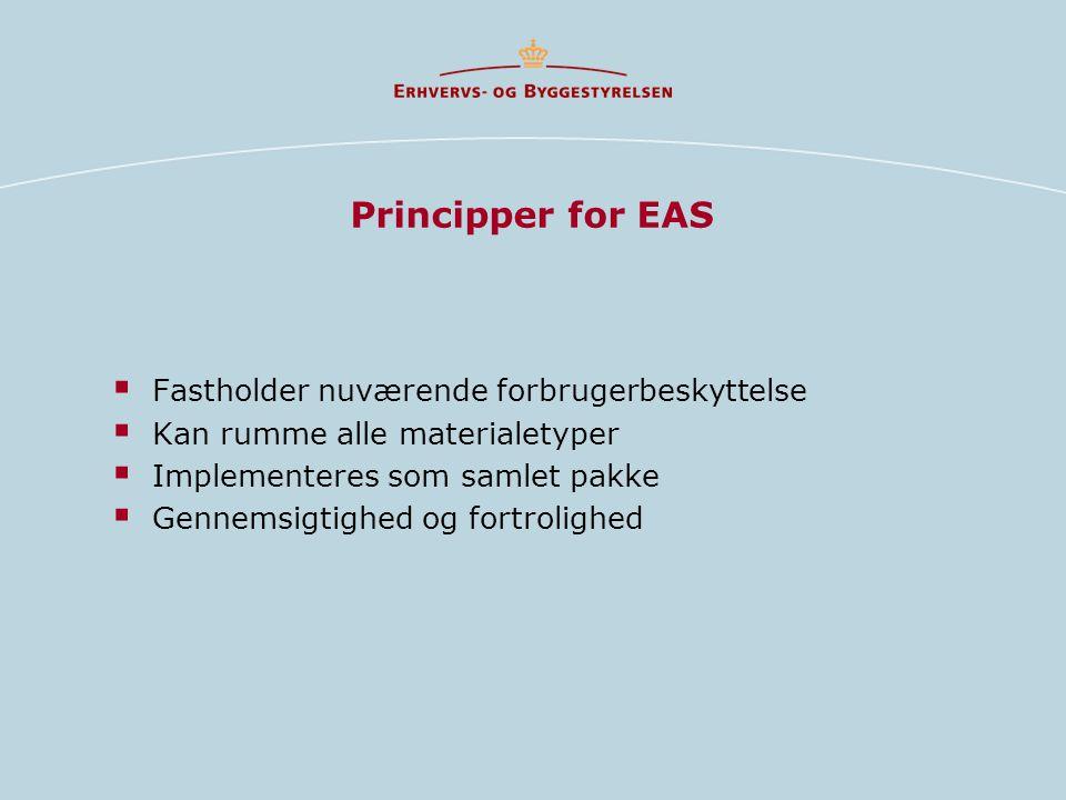 Principper for EAS Fastholder nuværende forbrugerbeskyttelse
