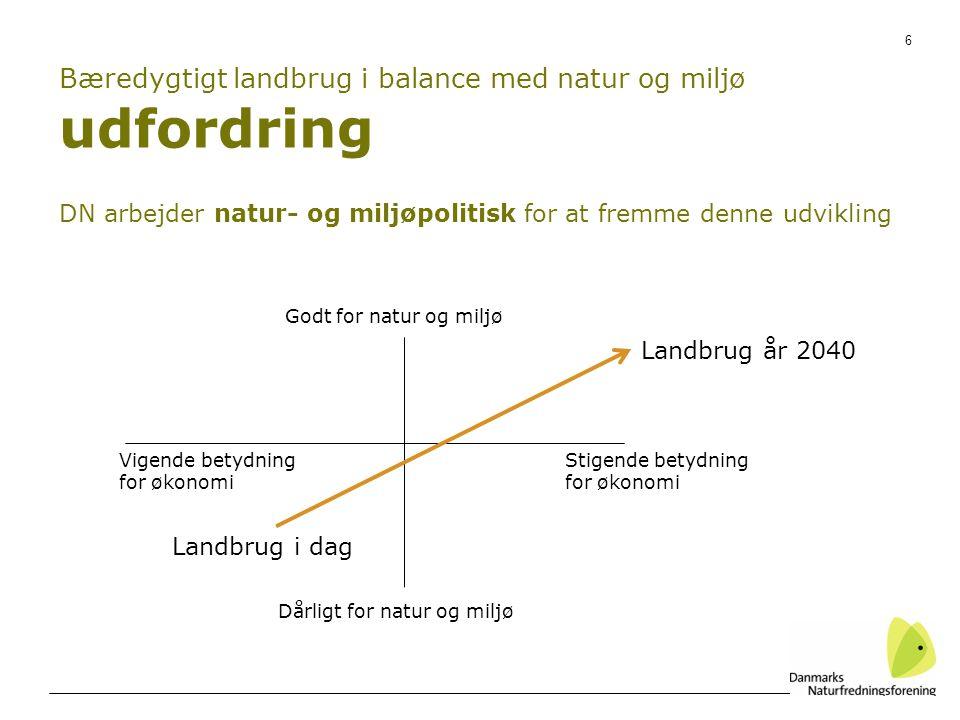 Bæredygtigt landbrug i balance med natur og miljø udfordring