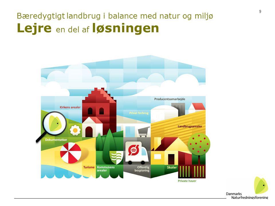 Bæredygtigt landbrug i balance med natur og miljø Lejre en del af løsningen