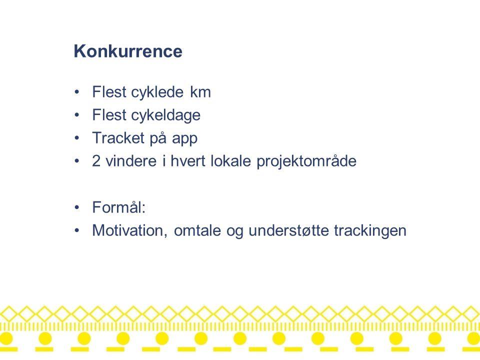 Konkurrence Flest cyklede km Flest cykeldage Tracket på app
