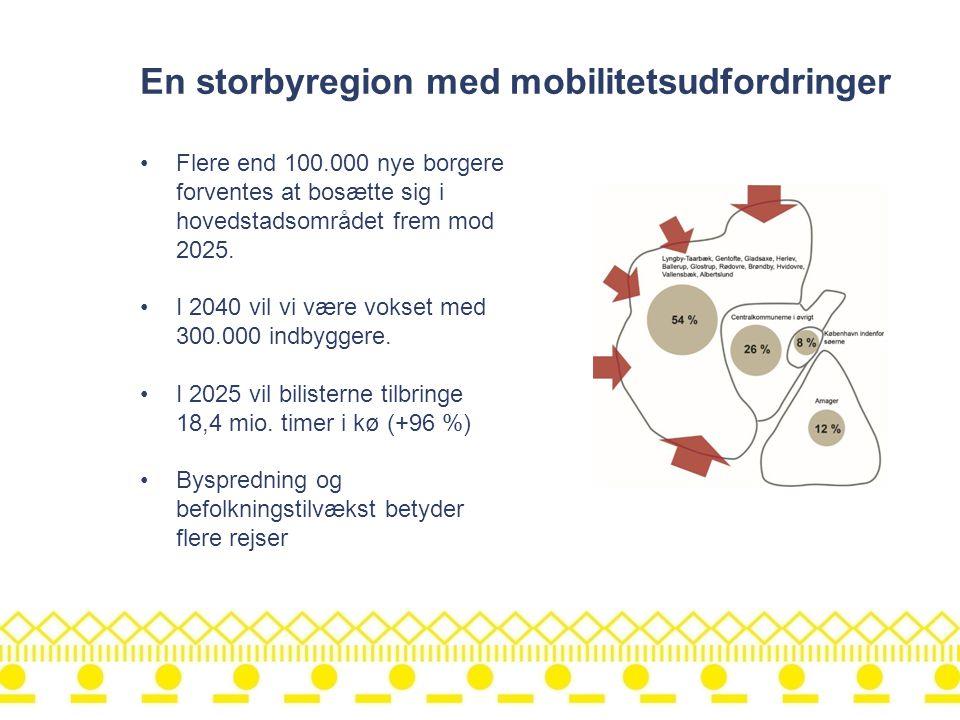 En storbyregion med mobilitetsudfordringer