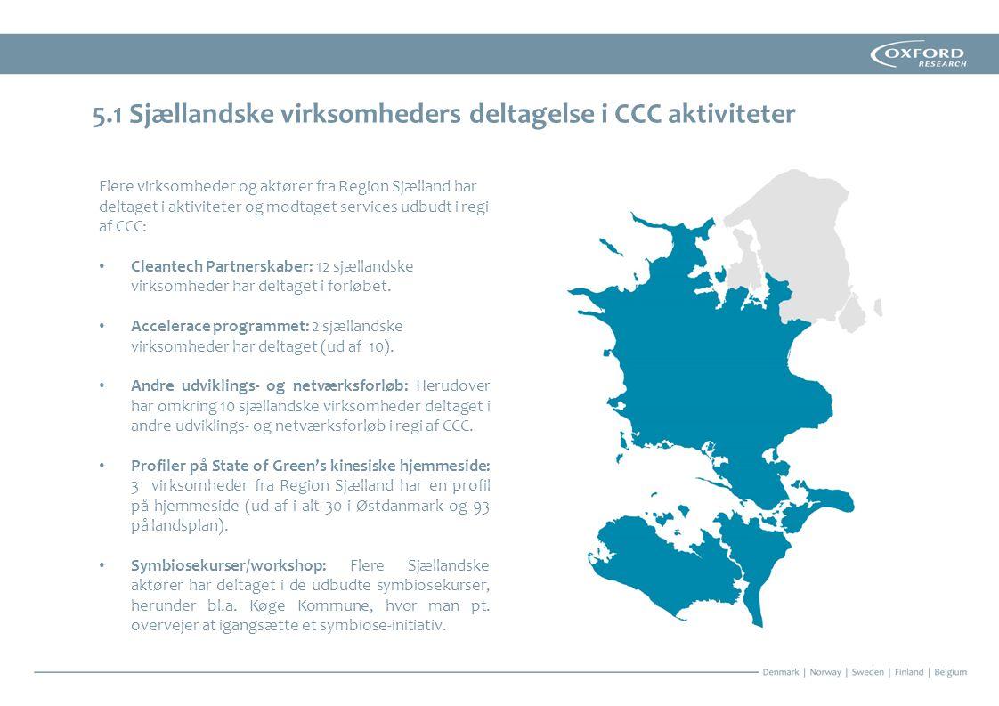 5.1 Sjællandske virksomheders deltagelse i CCC aktiviteter