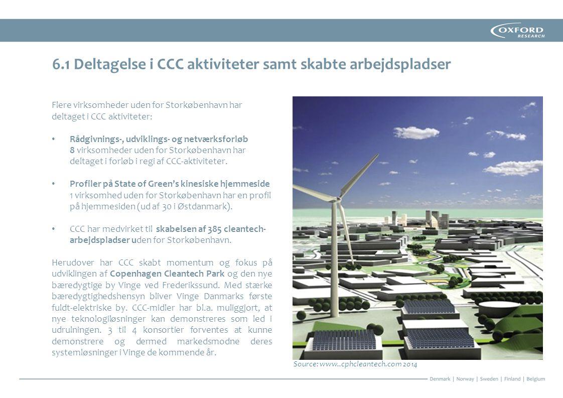 6.1 Deltagelse i CCC aktiviteter samt skabte arbejdspladser
