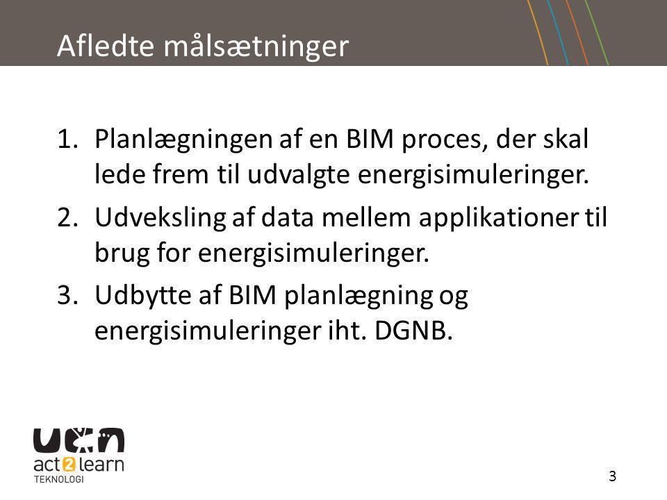 Afledte målsætninger Planlægningen af en BIM proces, der skal lede frem til udvalgte energisimuleringer.