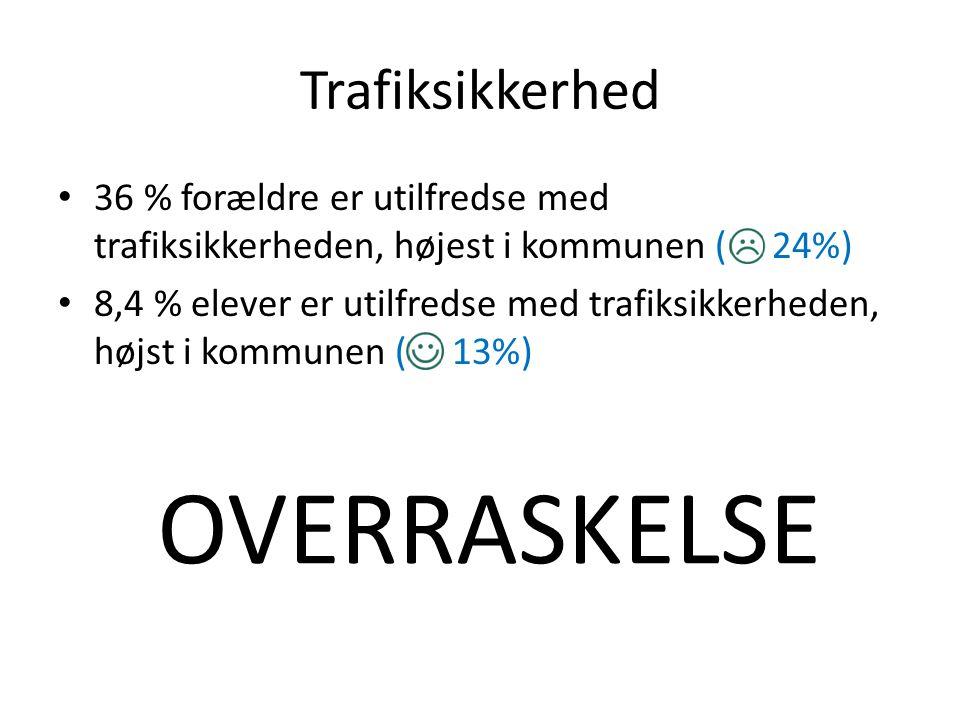 OVERRASKELSE Trafiksikkerhed