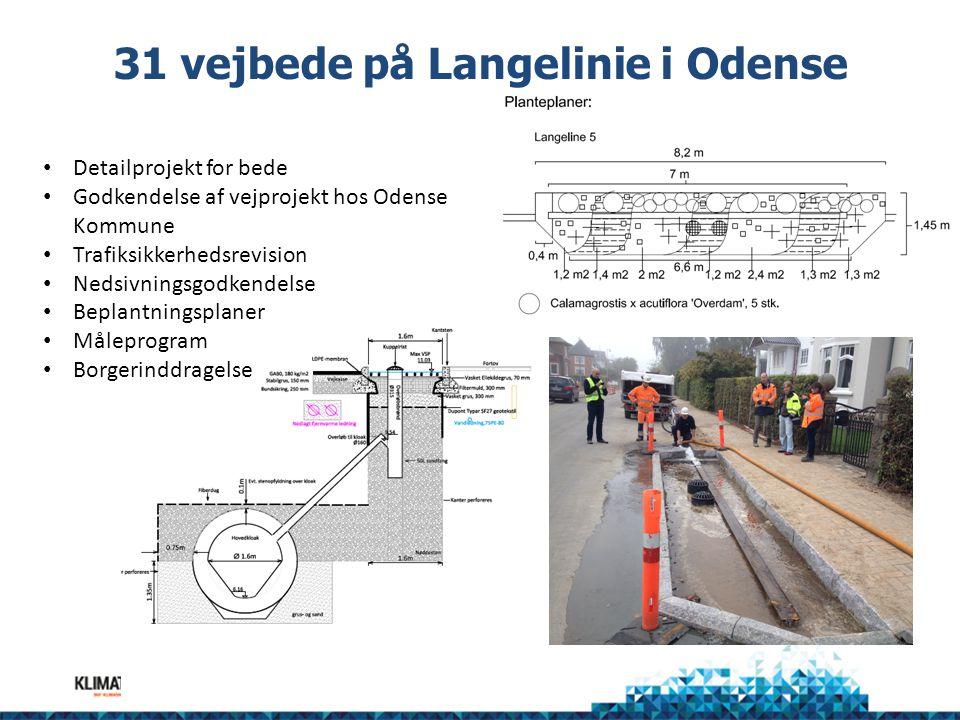 31 vejbede på Langelinie i Odense