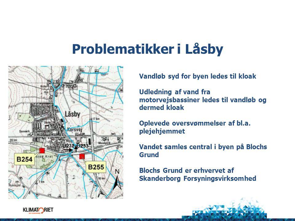 Problematikker i Låsby