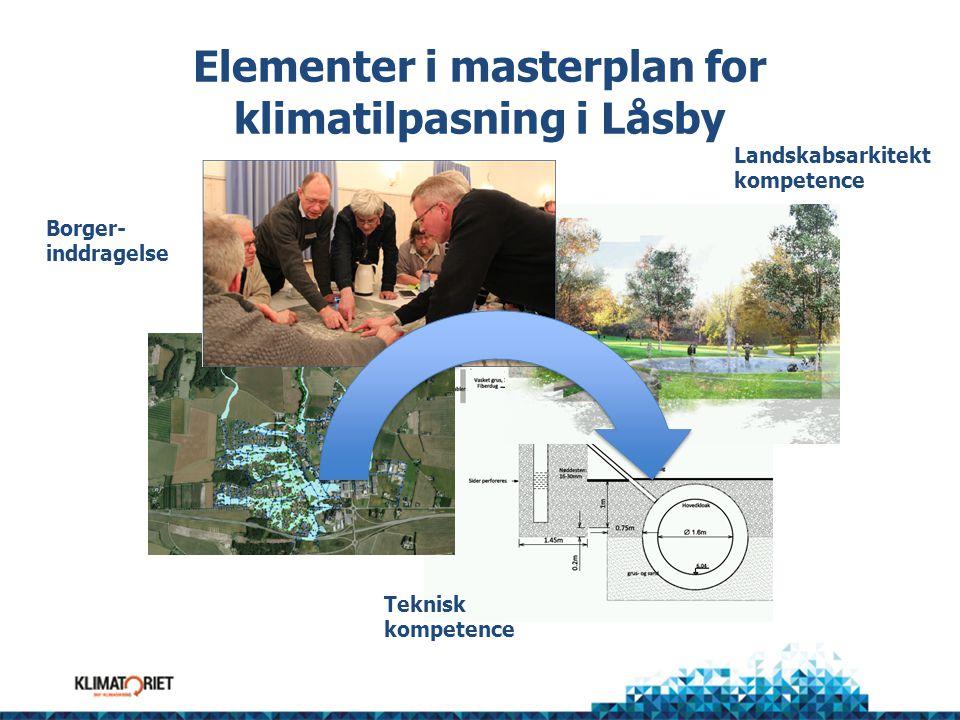 Elementer i masterplan for klimatilpasning i Låsby